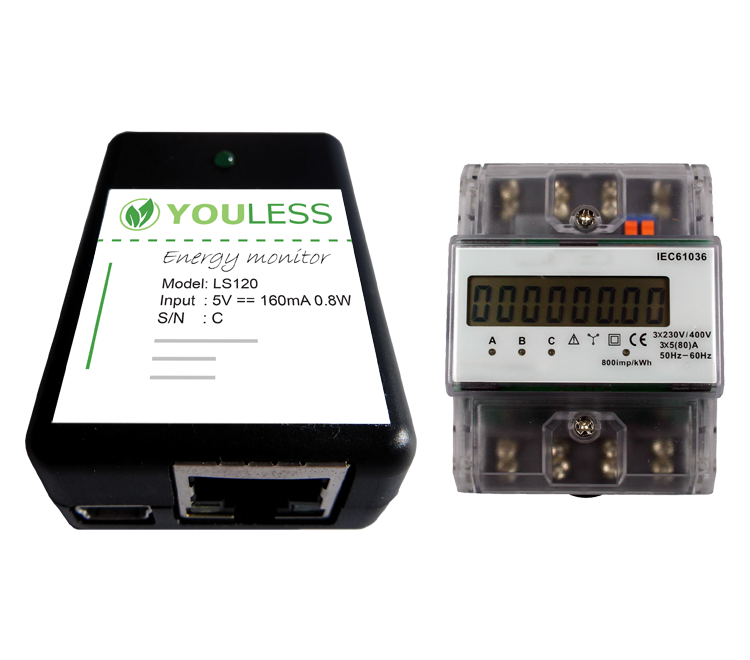 3-fase energiemeter YouLess
